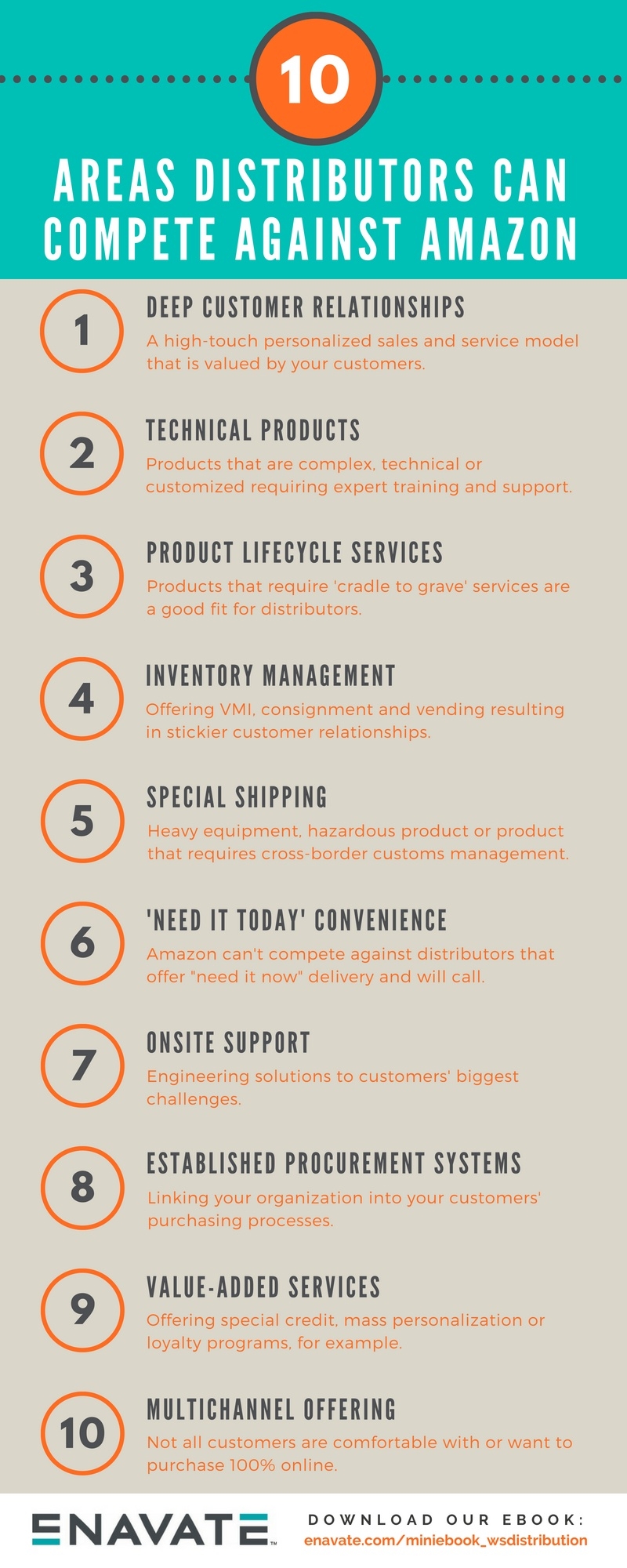 10 ways distributors can compete infographic
